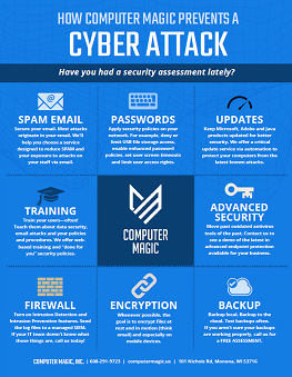 Cyber-Security-Checklist-Thumbnail